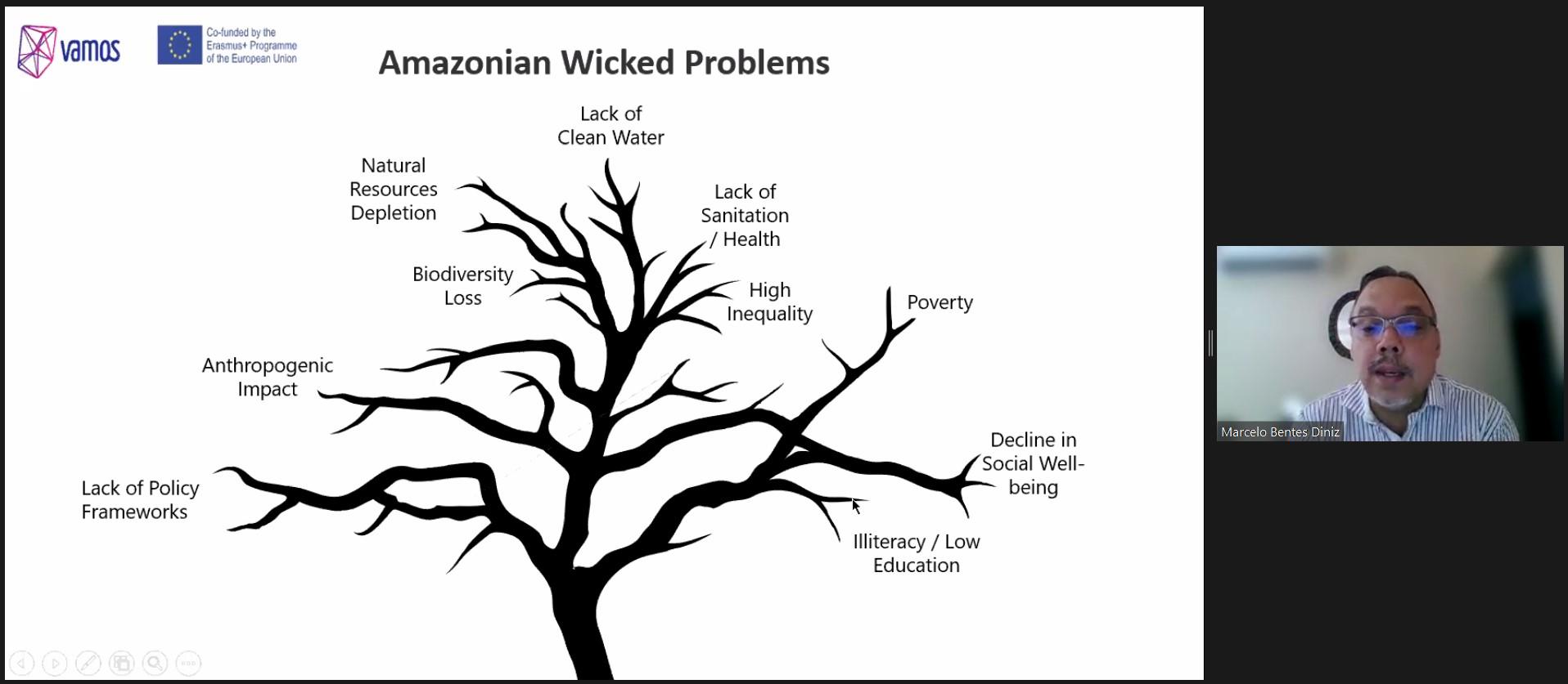 Amazonian Wicked Problems